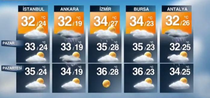 Meteoroloji'den 12 İl İçin Kuvvetli Yağış Uyarısı