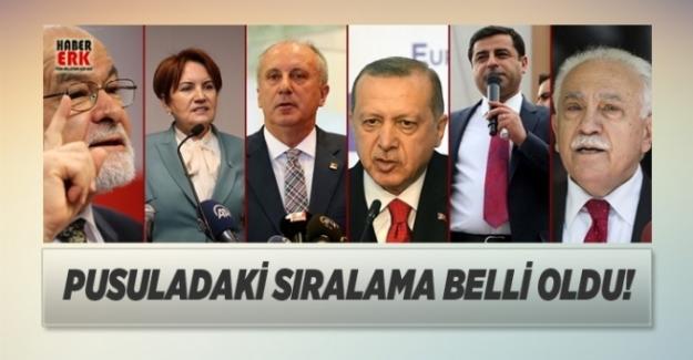 Oy Pusulalarında Adayları sıralaması