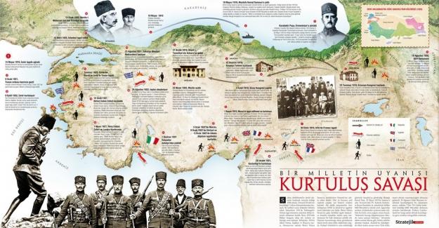 """Her Türk vatandaşının elinin altında bulunması gereken birinfografik: """"1919-1922: Kurtuluş Savaşı'nın Tarihi"""""""