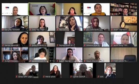 İş Dünyasında Kadın İletişim Ağı Projesi