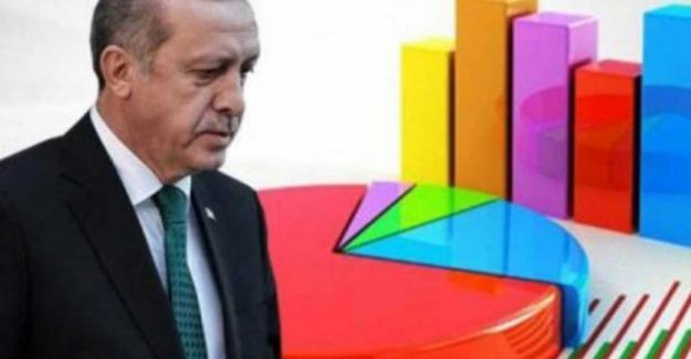 Son anket sonuçları: Cumhur İttifakı'nın oylarında düşüş devam ediyor!
