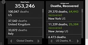 ABD'de koronavirüsten ölenlerin sayısı 100 bini geçti