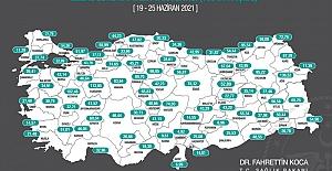 Sağlık Bakanı Koca illere göre Covid-19 haftalık vaka  tablosunu yayınladı