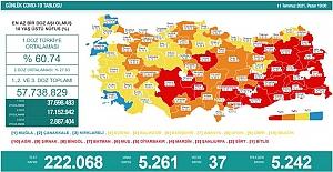Sağlık Bakanlığı günlük Korona verilerini paylaştı