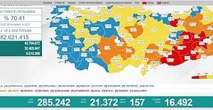 Son 24 saatte 21 bin 372 yeni vaka belirlendi, 157 kişi vefat etti